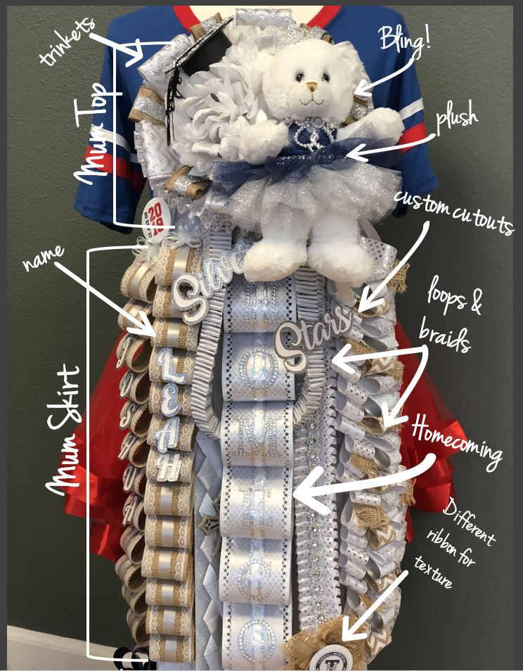 Anatomy Of A Homecoming Mum Mumtastic Spirit